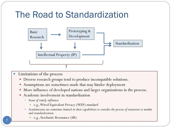 The Road to Standardization