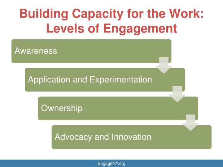 Building Capacity for the