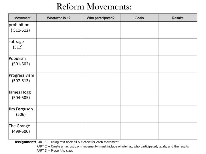 Reform Movements: