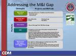 addressing the m i gap