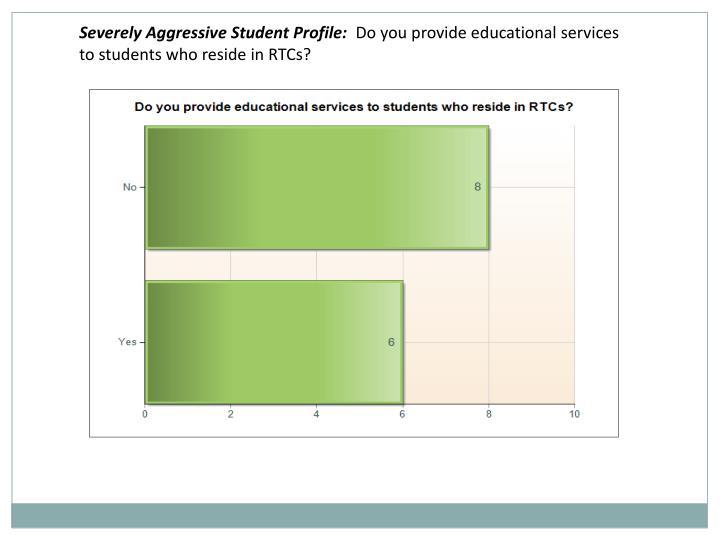 Severely Aggressive Student Profile: