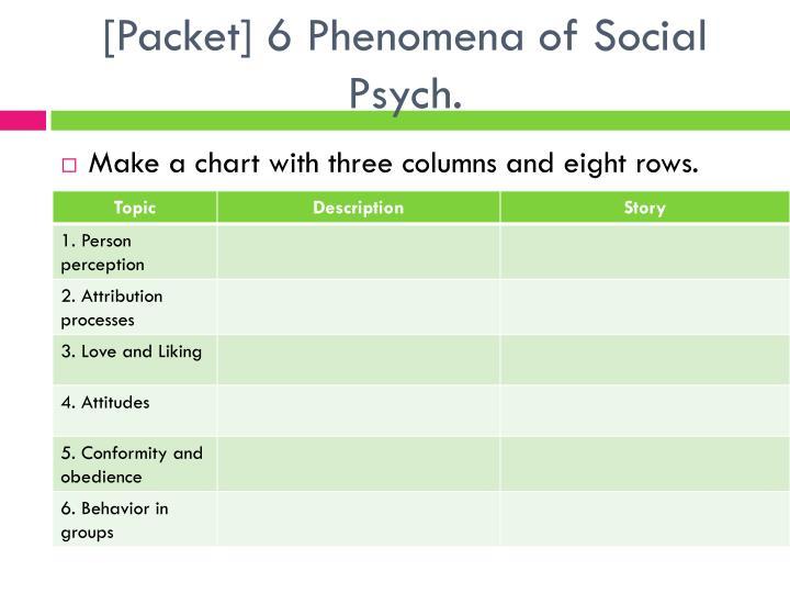 [Packet] 6 Phenomena of Social Psych.
