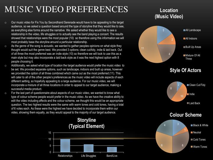 Music Video Preferences