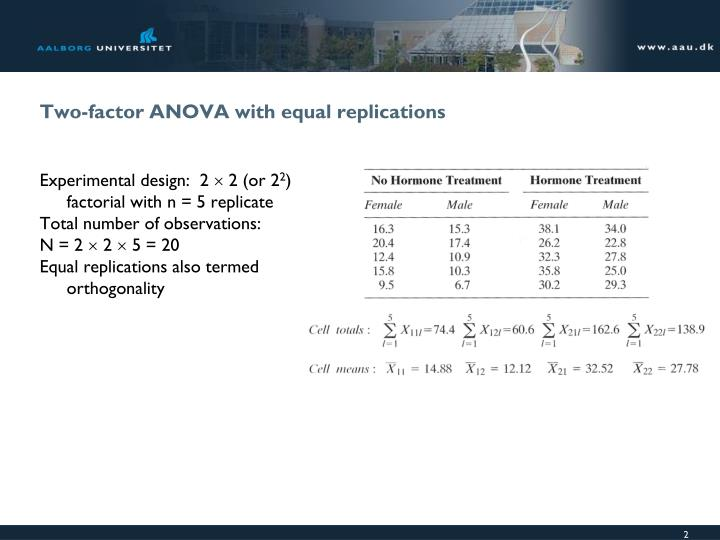 Two factor anova with equal replications