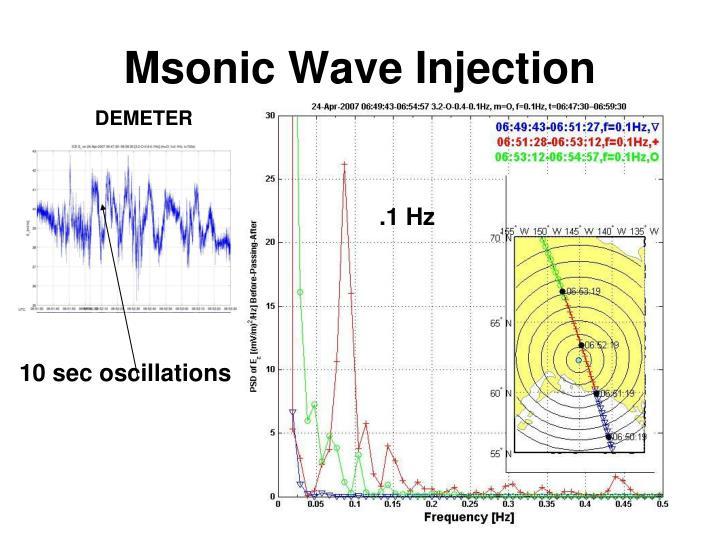 Msonic Wave Injection