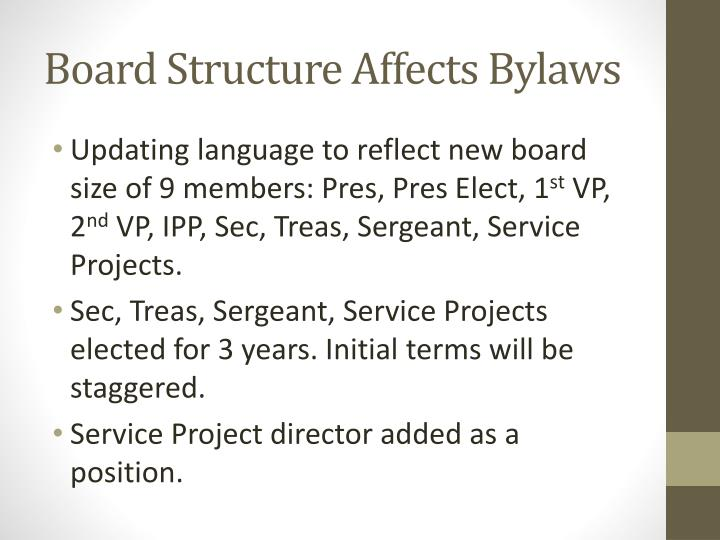 Board Structure Affects Bylaws