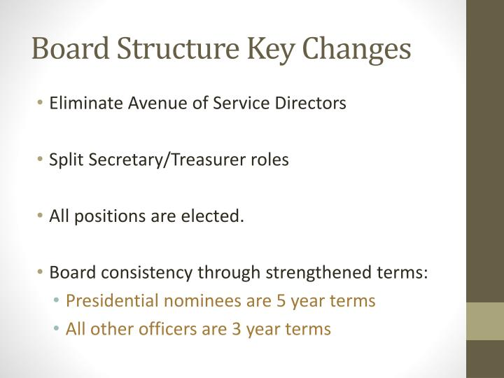 Board Structure Key Changes