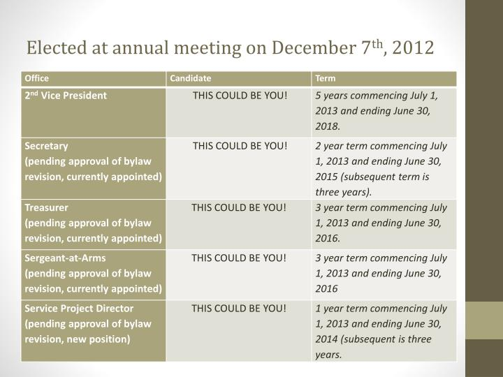 Elected at annual meeting on December 7