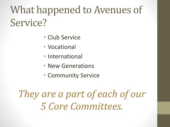 What happened to Avenues of Service?