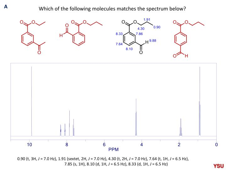 Which of the following molecules matches the spectrum below
