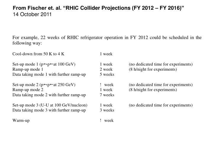 """From Fischer et. al. """"RHIC"""