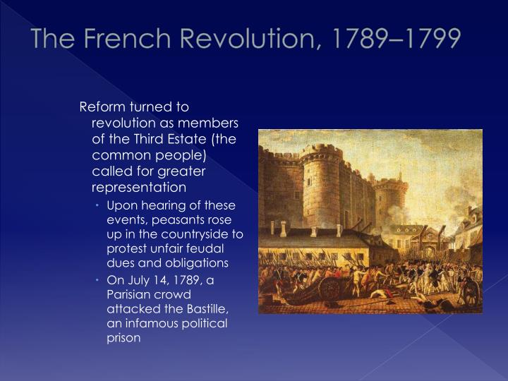 The French Revolution, 1789–1799