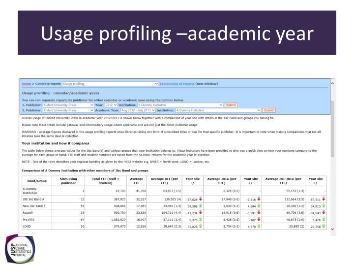Usage profiling –academic year