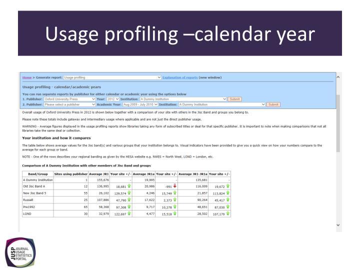 Usage profiling –calendar year