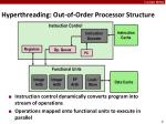 hyperthreading out of order processor structure