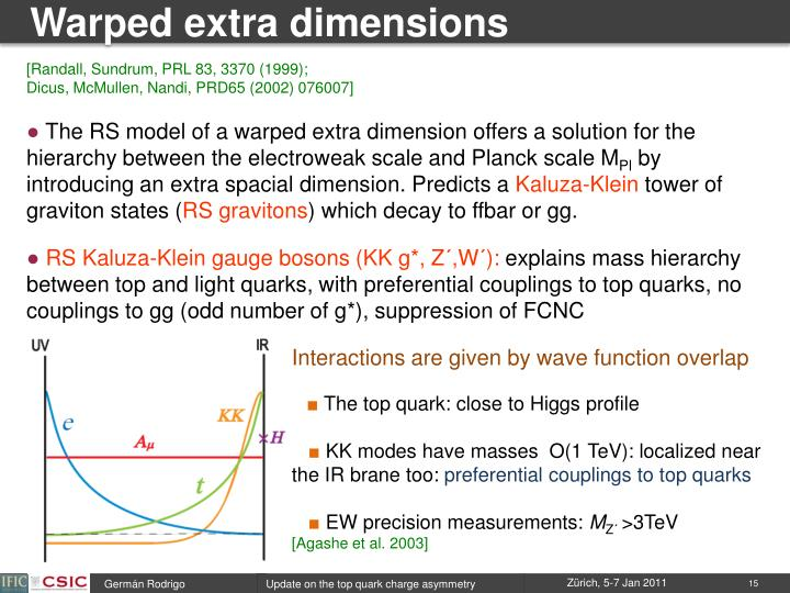 Warped extra dimensions