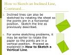 how to sketch an inclined line continued