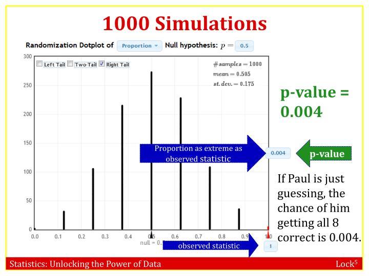 1000 Simulations