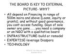 the board is key to external picture why