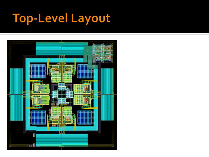 Top-Level Layout
