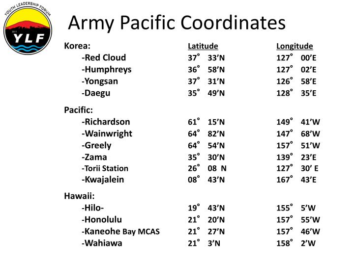 Army Pacific Coordinates