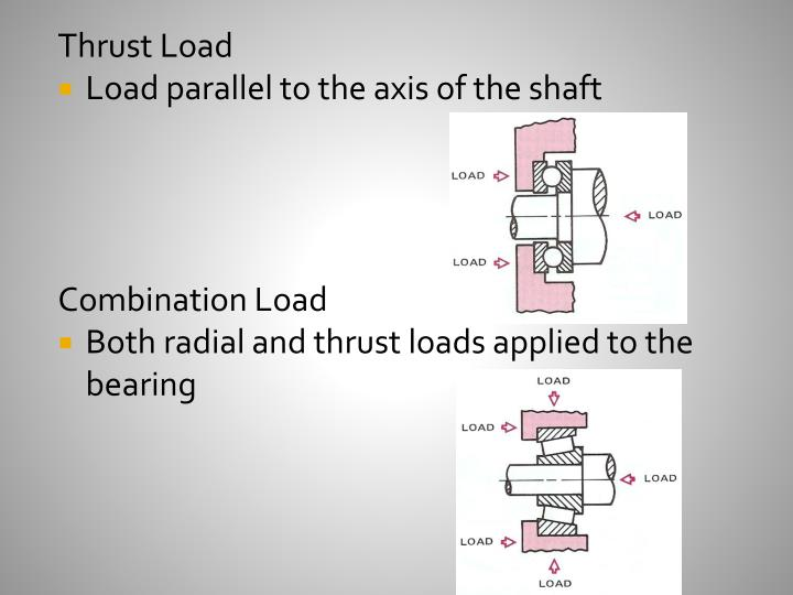 Thrust Load