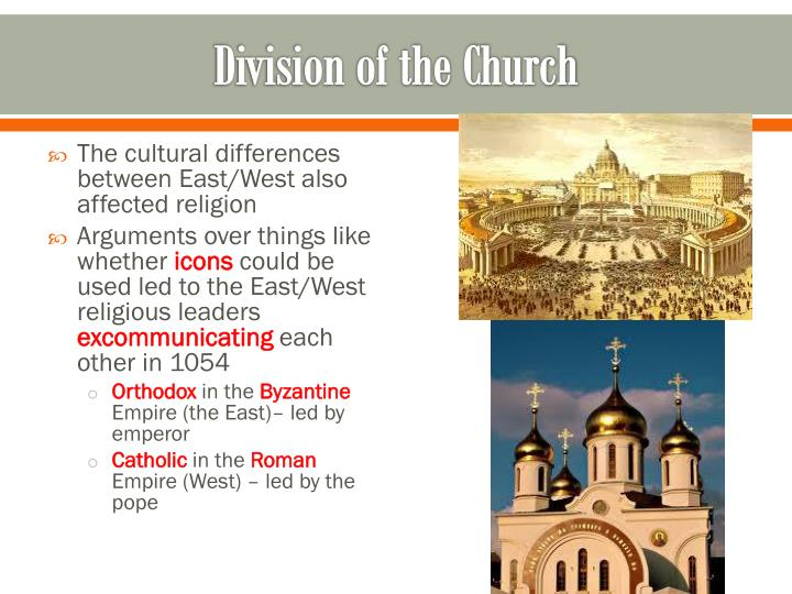 Division of the Church