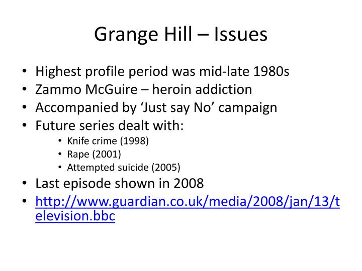 Grange Hill – Issues