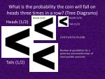 what is the probability the coin will fall on heads three times in a row tree diagrams
