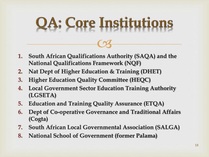 QA: Core Institutions