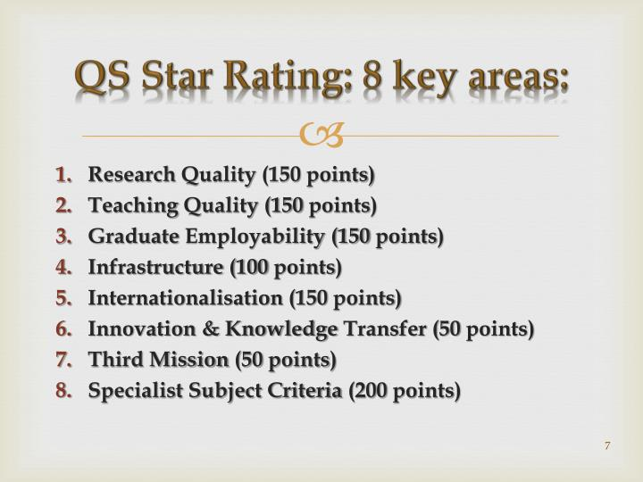 QS Star Rating: 8 key areas: