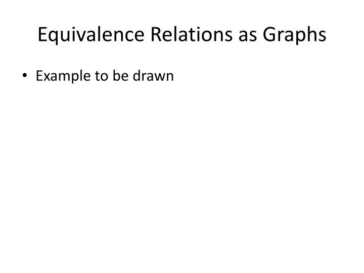 Equivalence Relations as Graphs