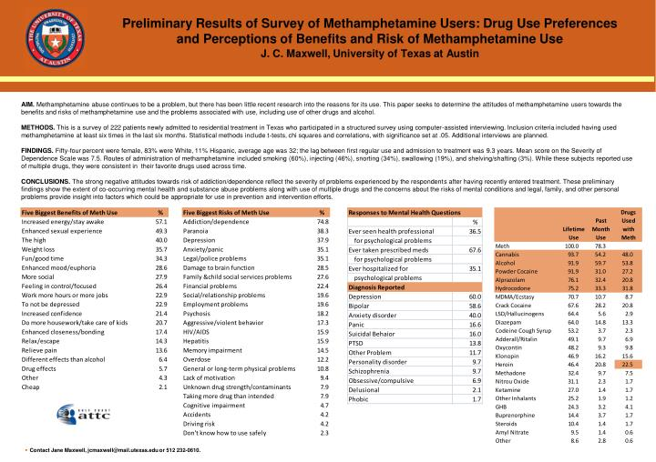 Preliminary Results of Survey of Methamphetamine Users: Drug Use Preferences and Perceptions of Benefits and Risk of Methamphetamine Use