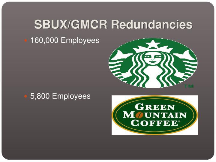SBUX/GMCR Redundancies