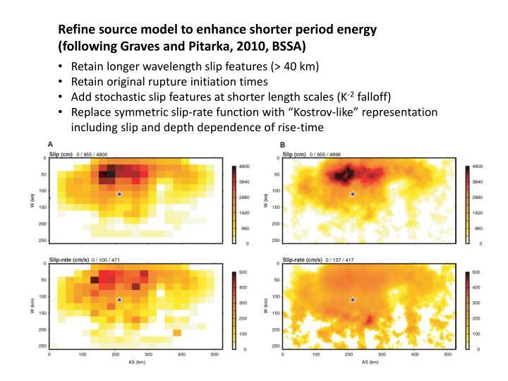 Refine source model to enhance shorter period energy