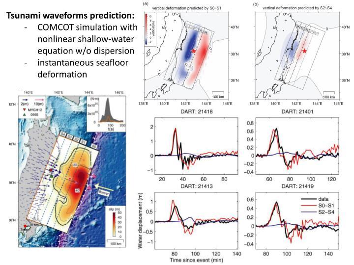 Tsunami waveforms prediction: