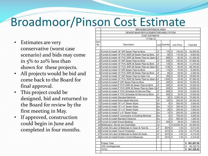 Broadmoor/Pinson Cost Estimate