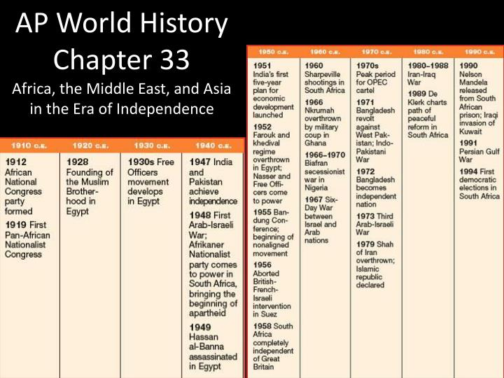 chapter 15 chart ap world history Quizlet provides ap world history chapter 15 activities, flashcards and games start learning today for free.