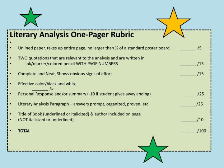 Literary Analysis One-Pager Rubric