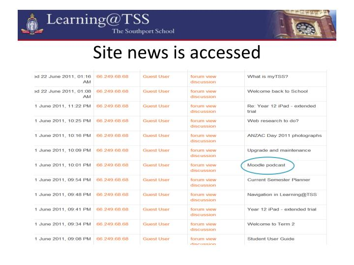 Site news is accessed