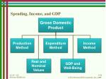 spending income and gdp