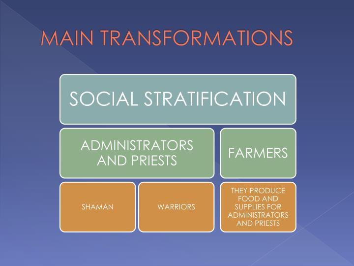 MAIN TRANSFORMATIONS
