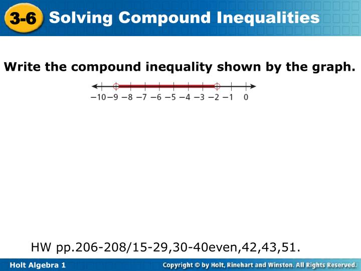 Write the compound inequality shown by the graph.