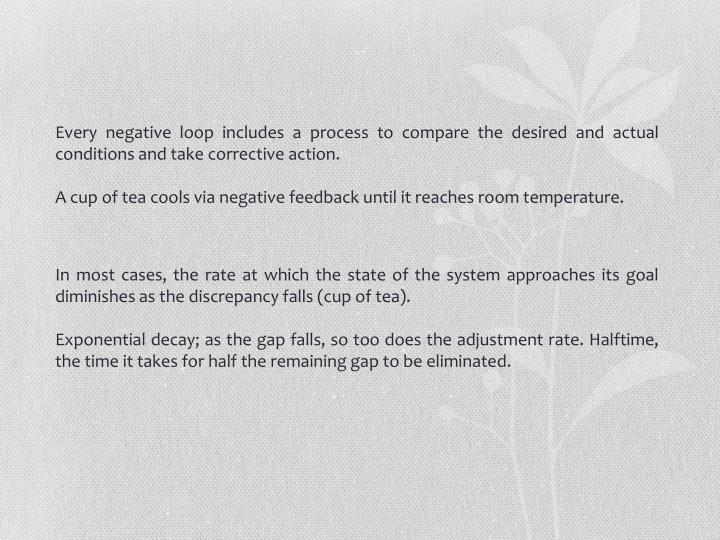 Every negative loop includes a process to compare the desired and actual conditions and take corrective action.