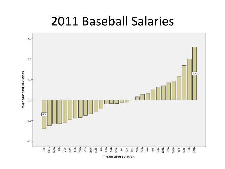2011 Baseball Salaries
