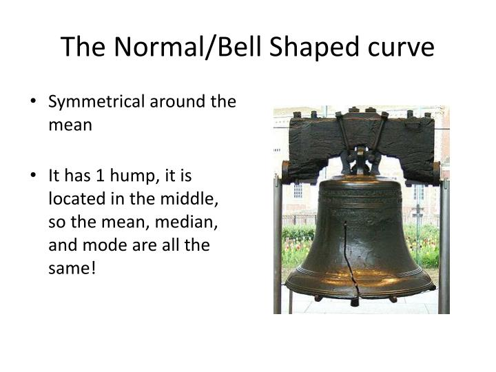 The Normal/Bell Shaped curve