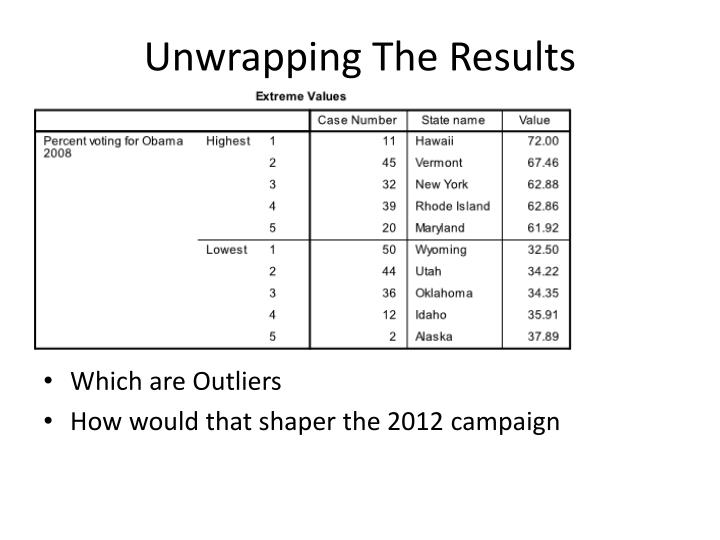 Unwrapping The Results