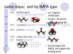 same mass sort by imfa type