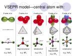 vsepr model central atom with