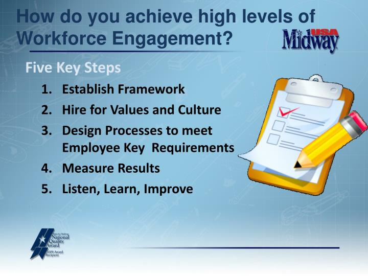 How do you achieve high levels of Workforce Engagement?